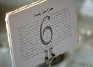 Hvordan lage din egen Wedding Table Plan